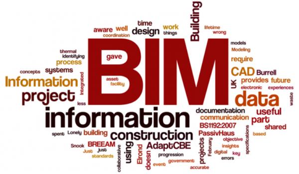 Lo sviluppo del BIM: come si costruirà tra 20 anni
